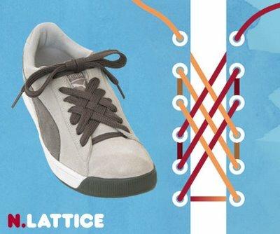 15 cách thắt dây giày mà các tín đồ Sneakers không thể bỏ qua - Hình 14