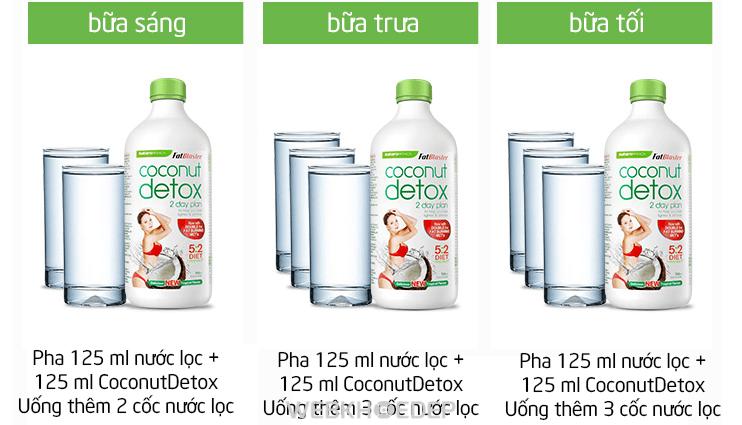 Nước detox – phương pháp làm đẹp và thanh lọc cơ thể thời bận rộn - Hình 7